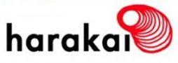 harakai